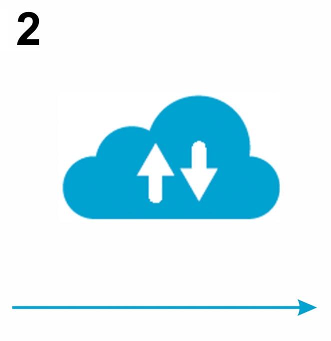 cloud-Elektroniczny Zamek